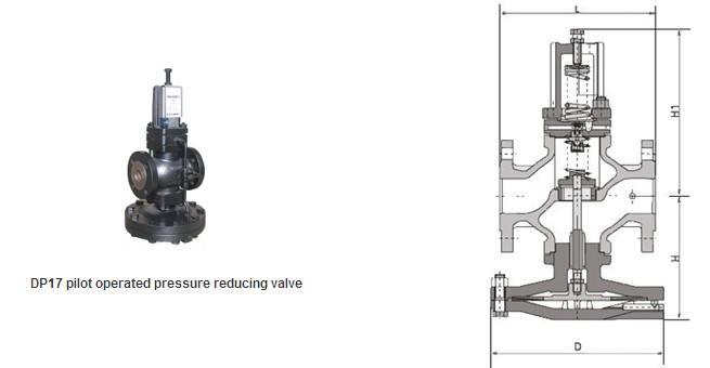 Pilot Operated steam pressure reducing valve for air steam