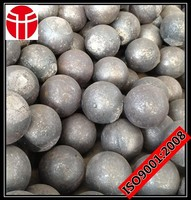 casting iron ball for mining resources
