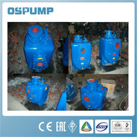 Electric Motor Driven Non Clogging Self Priming Water Pump