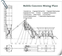 25m3/h YHZS25 Portable Concrete Batching Plant, Batch Solvent Extraction Plant, Small Concrete Batching Plant