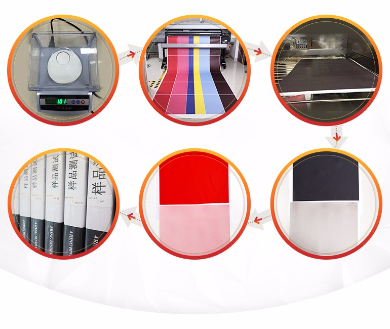 Economic type Dry Fast 57gsm 70gsm 80gsm 90gsm Jumbo Roll Sublimation Paper for Textile/Fashion Apparel