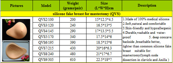 ONEFENG Silicone Breast Forms For Cancer Surgery Mastectomy Light Weight Comfortable Tectemia Spiral Shape Fake Boobs