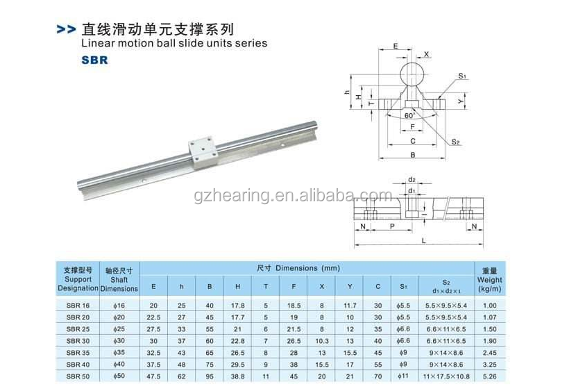 3d printer SBR10 SBR16 SBR20 SBR40 cnc machine linear guide rail printing machine parts 3d printing machine
