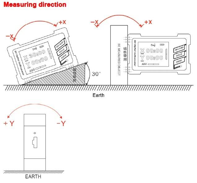 dmi420 high precision 2 axis tilt angle sensor with screen
