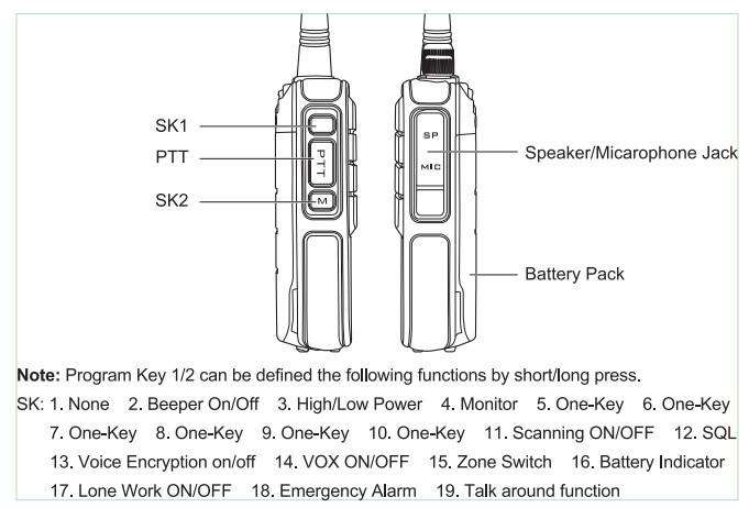 Walkie Talkie Baofeng Two Way Radio Ear Plug 2014 NEWESTdmr Uhf Vhf MD 280 Digital And Analog Combined UHF 400
