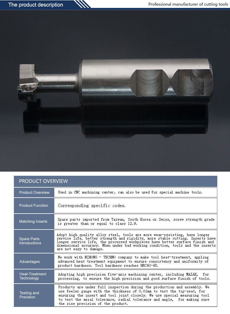 milling cutter can matching inserts
