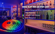 Fashionable Great Quality Christmas Home Party Accessory Music Changing LED Strip Light Waterproof Music LED