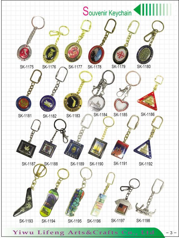 Russian key holder
