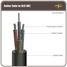 Flexible Cable For Coal Mining