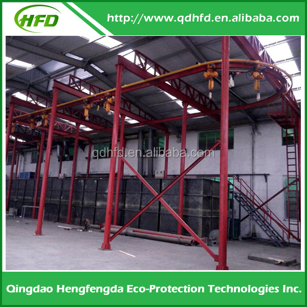 Best quality teflon coating spray,teflon coating machine,mdf powder coating equipment
