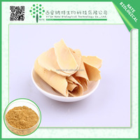HOT selling 10:1 tongkat ali /free sample tongkat ali extract powder/best quality tongkat ali root