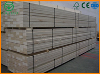 High Quality lumber prices lowes cheapest lvl