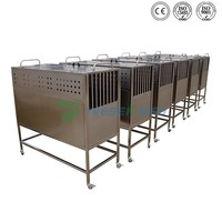 The leading market for low price and high quality qualified stainless steel pet transfer cage