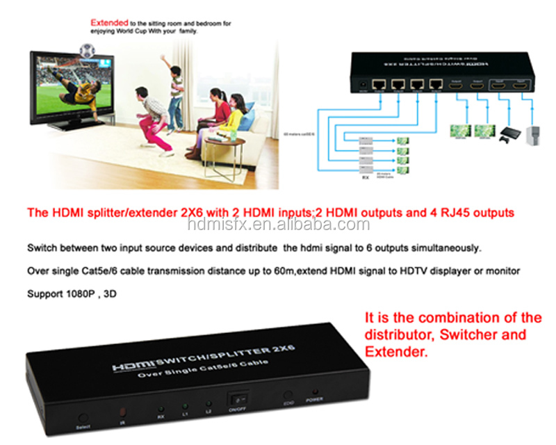 small remote control 2x6 HDMI Splitter/Extender over single Cat 5E/6 with small receiver