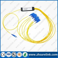 Ftth Fiber Optical PLC Splitter