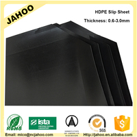 1/2/3/4 Pull and Push Sides HDPE SlipSheets, 2 Entery Way Slip Sheets Pallets 1.2mm