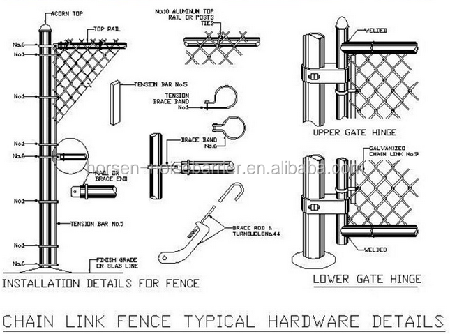 chain link fence grounding details