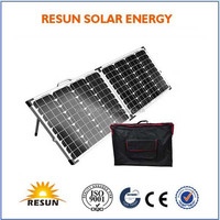 solar new products in china