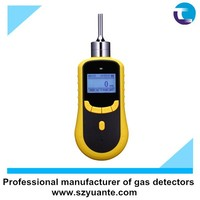 Handheld Diffusion Type NH3 Ammonia Measuring