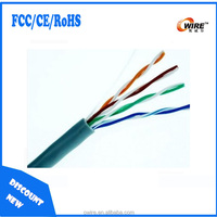 cable 0.5MM 24awg cca/ccs CAT5E UL cable names of cables of the computer