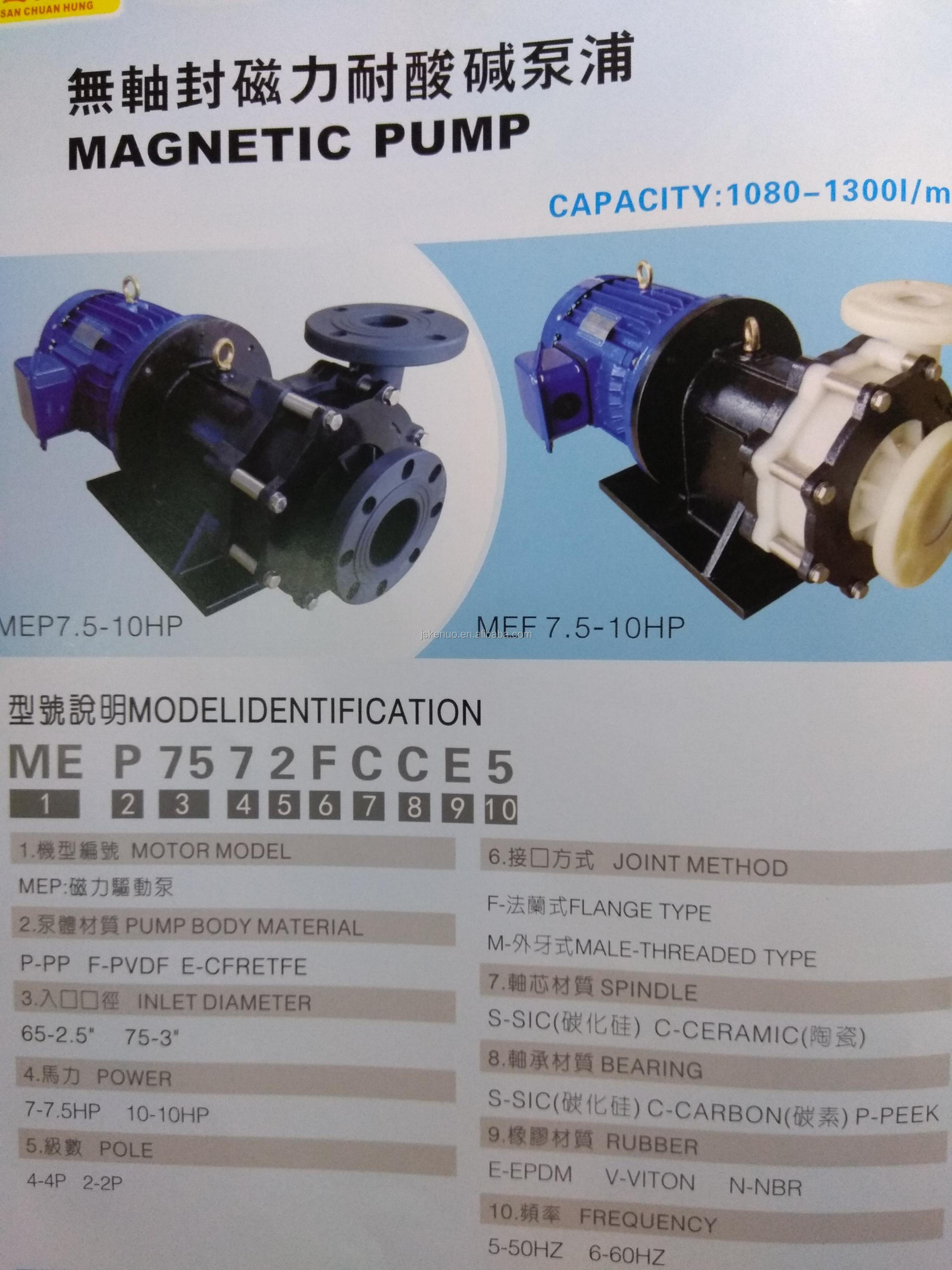 Electric corrosion resistant magnetic water filter pump for sewage treatment