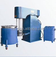 paper ink grinding mill