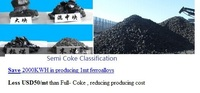 Semi- coke -- Save 2000KWH in producing 1mt ferroalloys