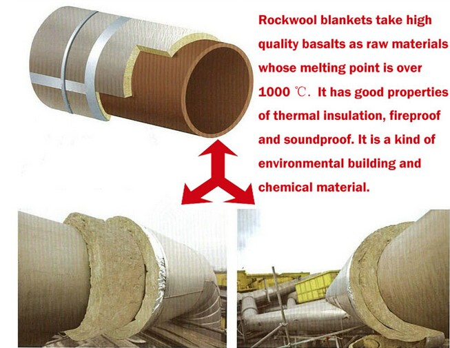 Langfang rockwool blanket wire mesh thermal insulation for Rockwool blanket insulation