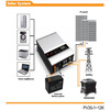 <Must Solar> PV3500 series solar inverter off grid solar system for home use offical use 12kw 10kw 8kw