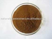 White Willow Bark Extract Salicylic Acid