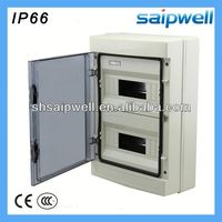 NEW NEW EXPLOSION PROOF DISTRIBUTION CABINET