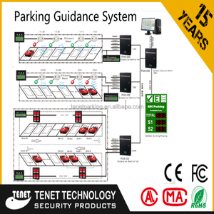 RS485 Car Parking Vehicle detection Ultrasonic Sensor indoor parking lots Guidance System/Ultrasonic radar sensor
