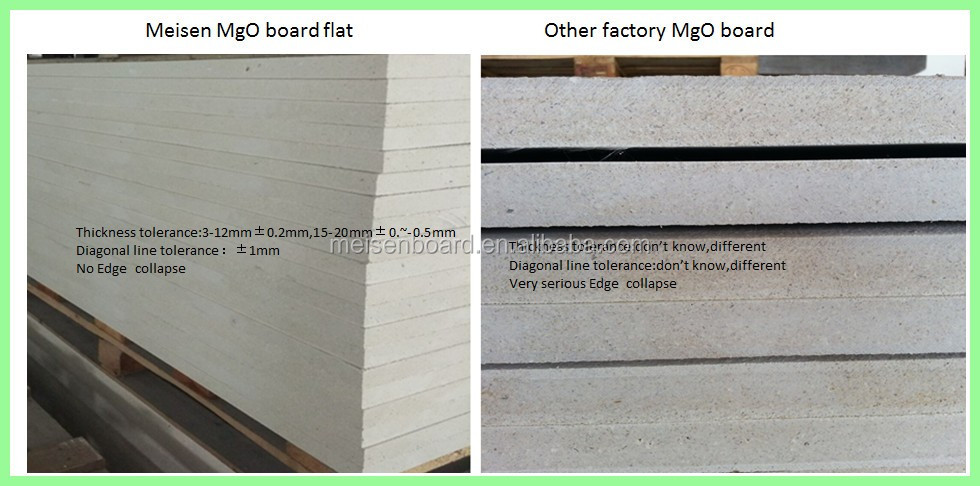 MgO Board/Magnesium Oxide Board Lightweight Fireproof Partition Wall Panels