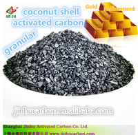 Gold refining & coconut charcoal