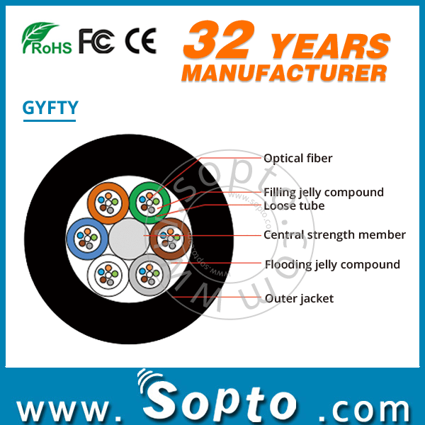 2-288 Cores GYFTY Non Self-Supporting Duct Fiber Optic Cable for China Unicom and China Telecom