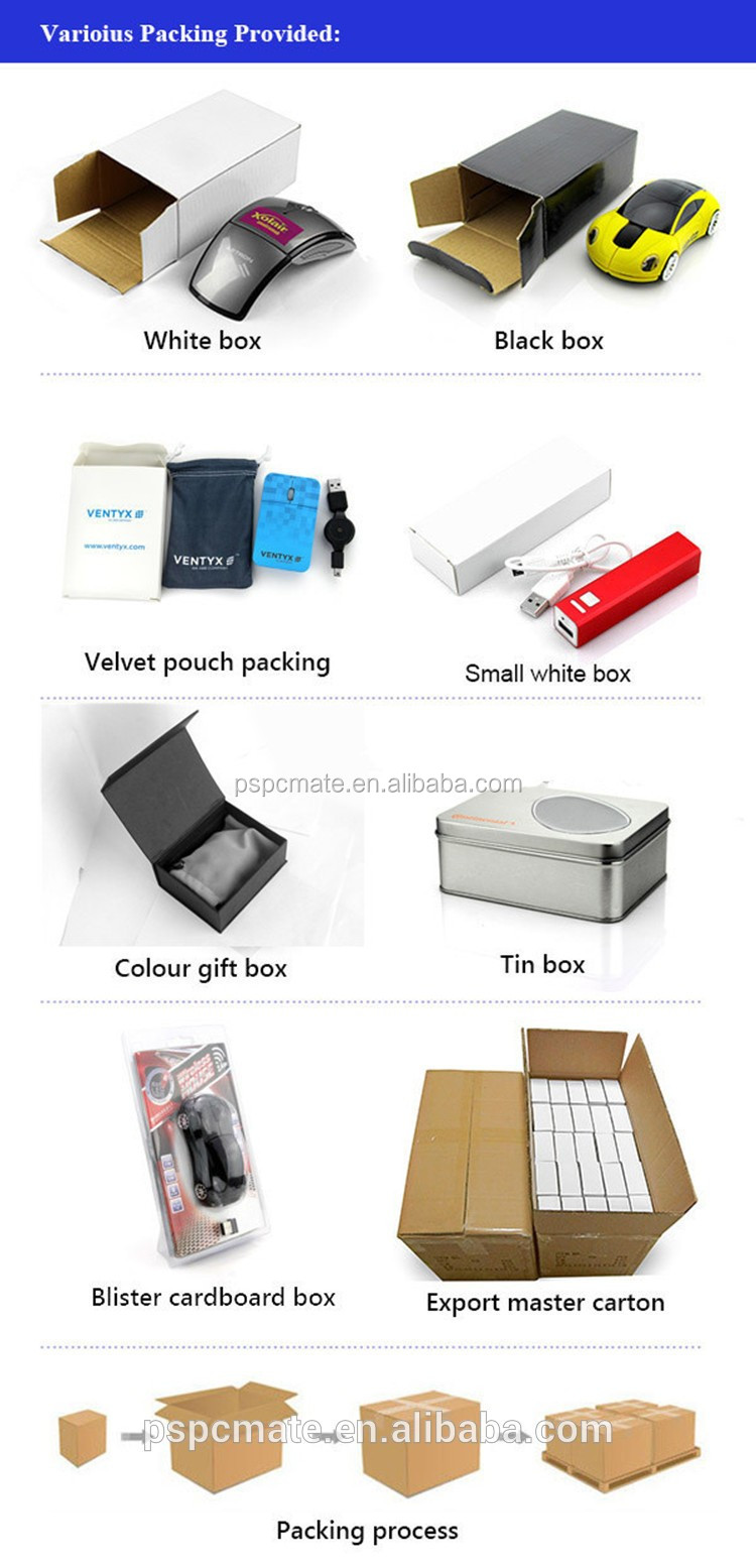 Electronic USB travel gadgets/kits for laptop