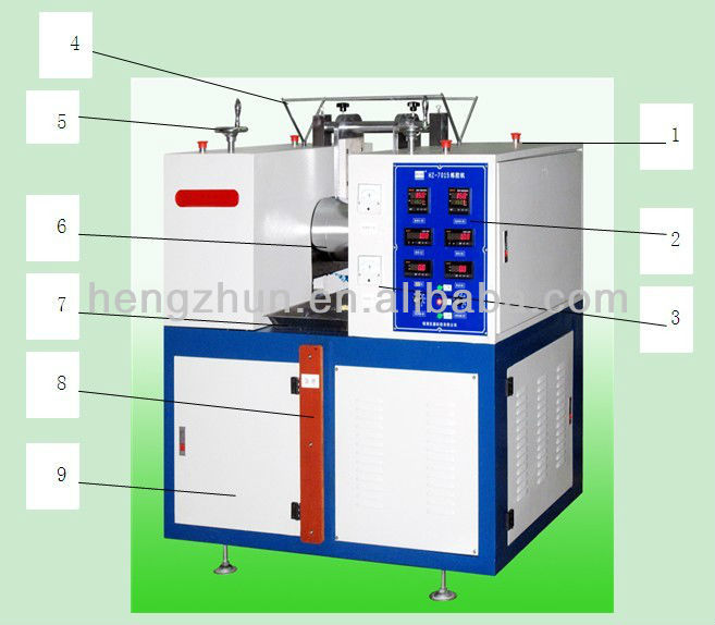 Electrical Heating Type Open Rubber Mixing Mill
