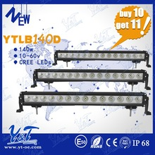 Refit llevado square led light bar offroad 12 v dc coche hdd externo led <span class=keywords><strong>coches</strong></span> <span class=keywords><strong>usados</strong></span> para la <span class=keywords><strong>venta</strong></span> <span class=keywords><strong>bélgica</strong></span>