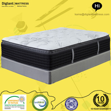 indian cotton jacquard fabric mattress export online distributor 200x200 import latex ticking in boxes 80x80