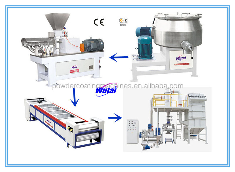 high quality electrostatic powder coating processing equipment with competitive price