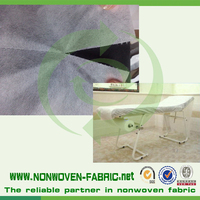 Best Price For PP Perforated Spunbond Nonwoven Fabric Quick Shipping