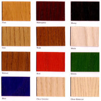 KINGFIX Brand color wood lacquer paint for furniture