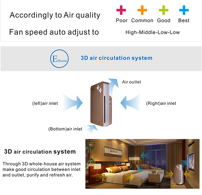 2015 hot new HEPA home school office room indoor air cleaner Air Purifier