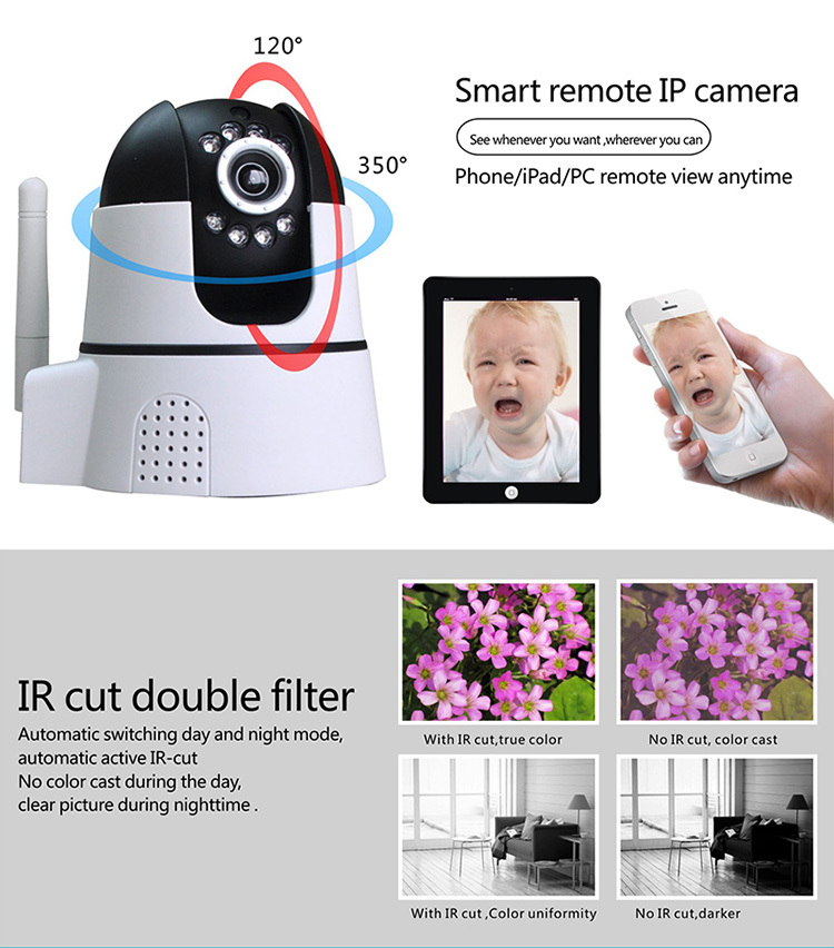 NEO Coolcam Smart Cloud P2P IP Camera with Temperature & Humidity Sensor