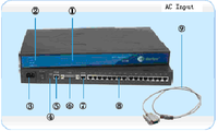Ethernet Speed 10/100Mbps, Auto/Manual Serial Device Server RS232 rs422 RS485 to LAN/ Ethernet Converter
