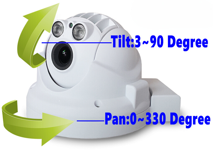 Hisilicon 3518E chipset mini ip camera ptz IR_cut auto switch day / night