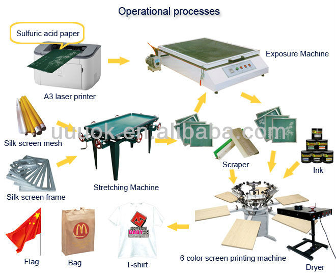 6 color t shirt printing machine