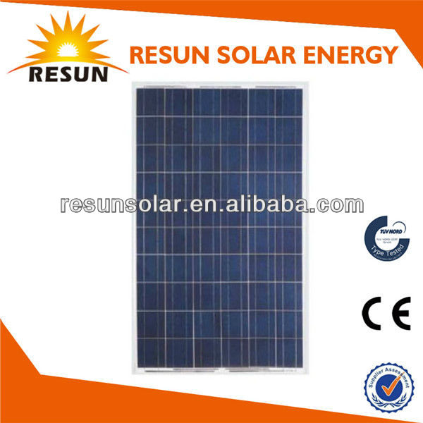 high efficiency Resun poly price per watt solar panel 24v 250watt for solar system with CE/TUV/IEC price perwatt