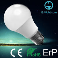 low voltage high luminous Ningbo distributor heat resistant light bulb