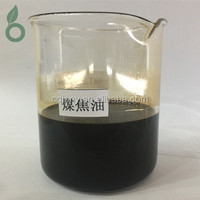 high purity liquid crude coal tar oil available from stock